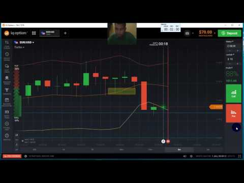 Snr Forex Indicator - the pirate trader binary options