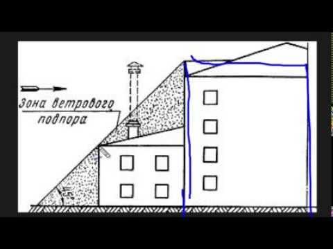 Как подобрать высоту дымохода кингстон фрагмент анимуса на дымоходе