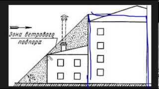 Как расчитать высоту дымохода!(В этом видео я расскажу о том, как расчитать минимально необходимую высоту дымохода или основные принципы..., 2014-03-05T18:46:42.000Z)