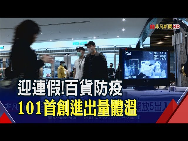 台北101防疫升級 2/28起入館100%量體溫 民眾力挺:非常時期│非凡財經新聞│2020