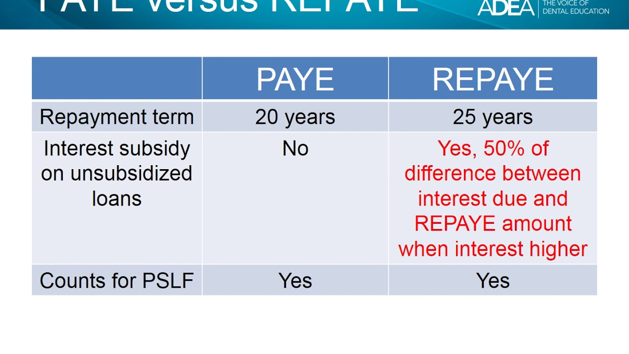 PAYE versus REPAYE Comparison Chart (January 2018)