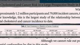 Cholesterol Feeds Breast Cancer Cells YouTube Thumbnail