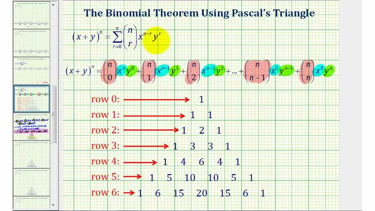Worksheet Binomial Theorem Worksheet binomial theorem examples solutions videos