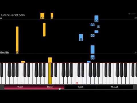 Carlos Gardel  Por Una Cabeza  Piano Tutorial - Easy
