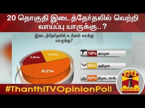 20 தொகுதி இடைத்தேர்தலில் வெற்றி வாய்ப்பு யாருக்கு..? | ByElection | Thanthi TV