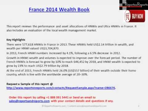 France Wealth Management Market