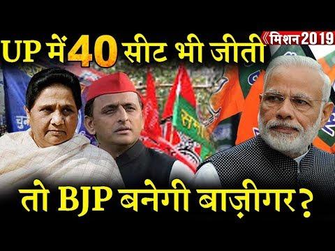 यूपी के चुनाव नतीजे बीजेपी के लिए क्यों अहम है ? INDIA NEWS VIRAL
