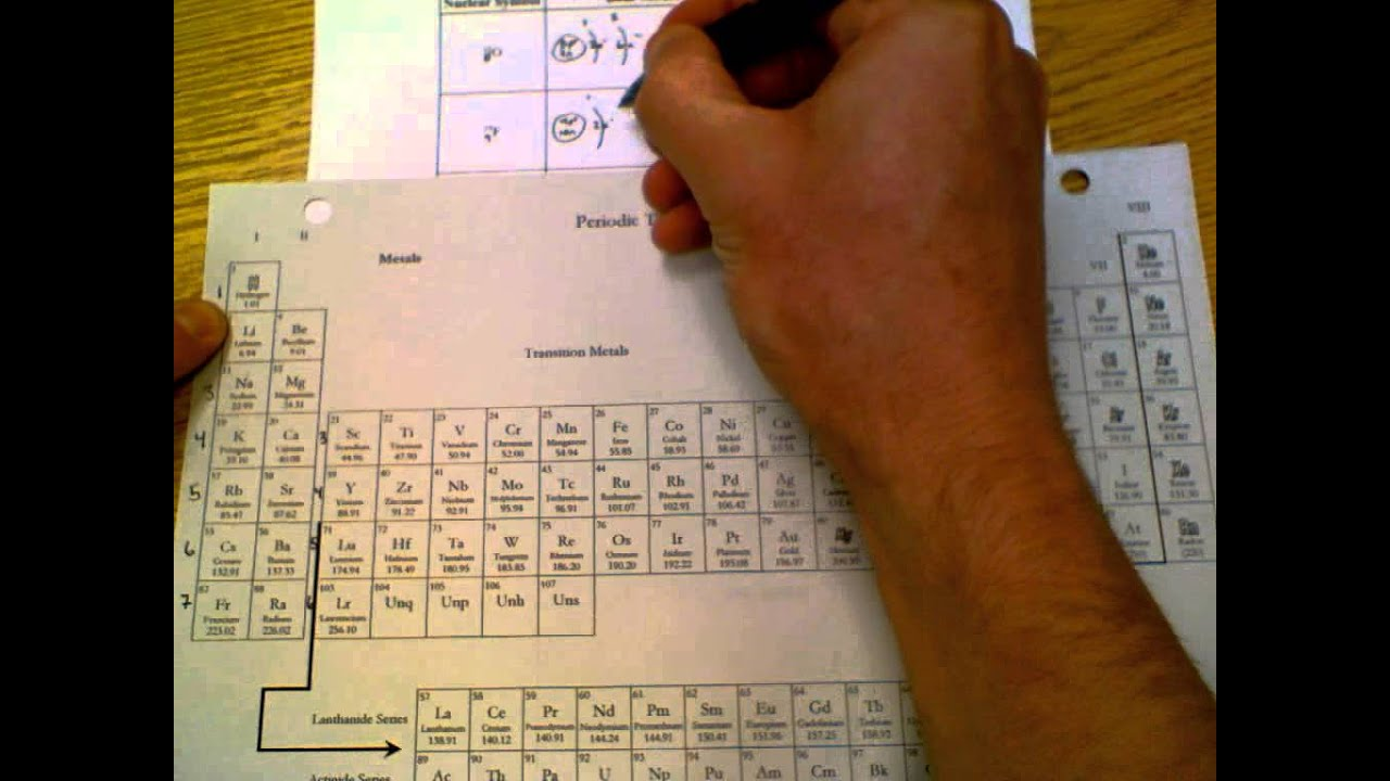Using The Periodic Table To Draw Bohr Models Youtube