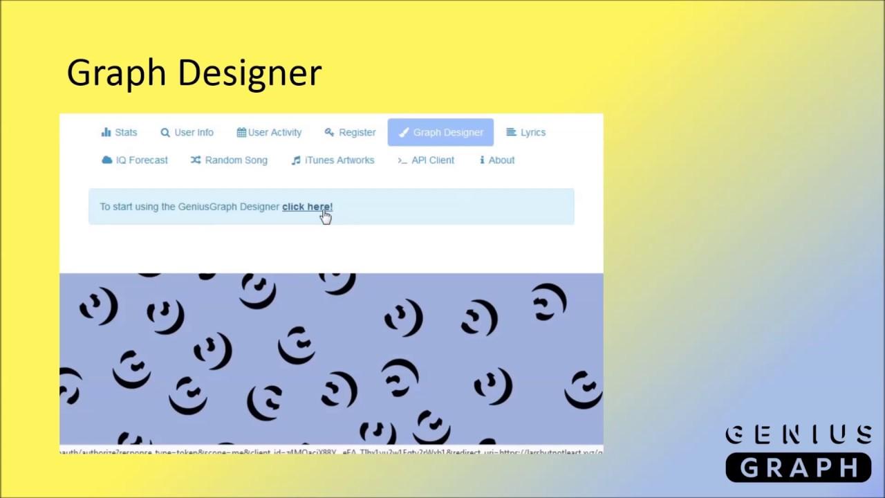 Geniusgraph Tools Graph Designer Iq Forecast Reverse Activity Etc Genius