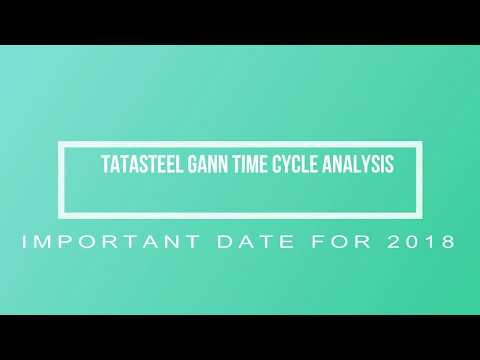 Ideas you can get from Tatasteel Time cycle