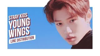 Stray Kids - Young Wings Line Distribution (Color Coded) | 스트레이 키즈 - 어린 날개