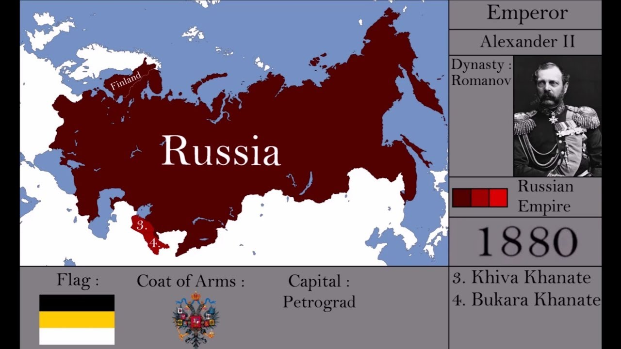 Interesting facts about the Russian Empire
