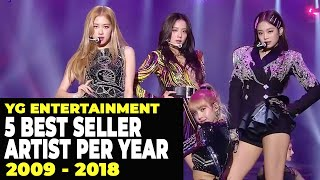[RANKING] YG BEST ARTIST PER YEAR