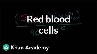 Red blood cells in human body (scientific notation word problem) | Pre-Algebra | Khan Academy