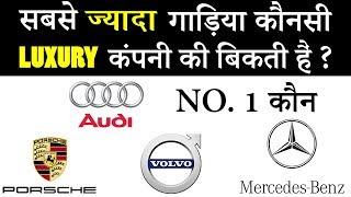 Luxury Companies Sales Figures In India (Explain In Hindi)