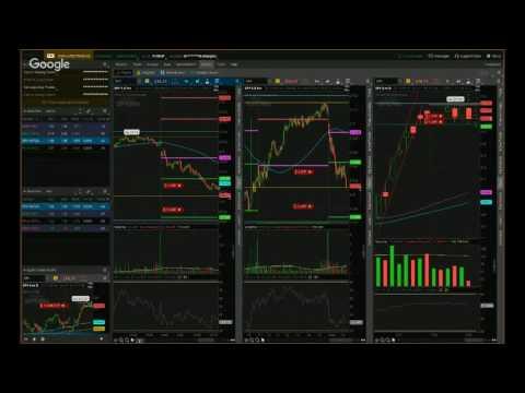 Estrategia de Market, Ask y Bid