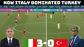 Tactical Analysis Italy 3 0 Turkey How Italy exploited The Wide Regions