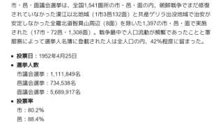 「1952年韓国地方議会選挙」とは ウィキ動画