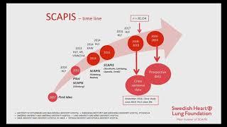 SCAPIS Update
