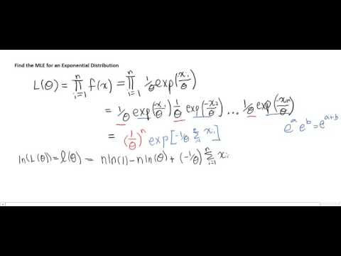 MLE of Exponential