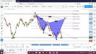 How To Trade Harmonics + Weekly Forex Overiview On EUR/USD GBP/AUD