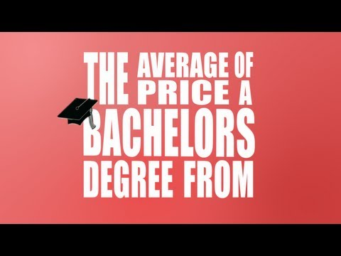 What Can You Buy With 4 Years Tuition? | Forbes