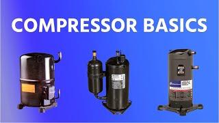 Air Conditioning Compressor Basics