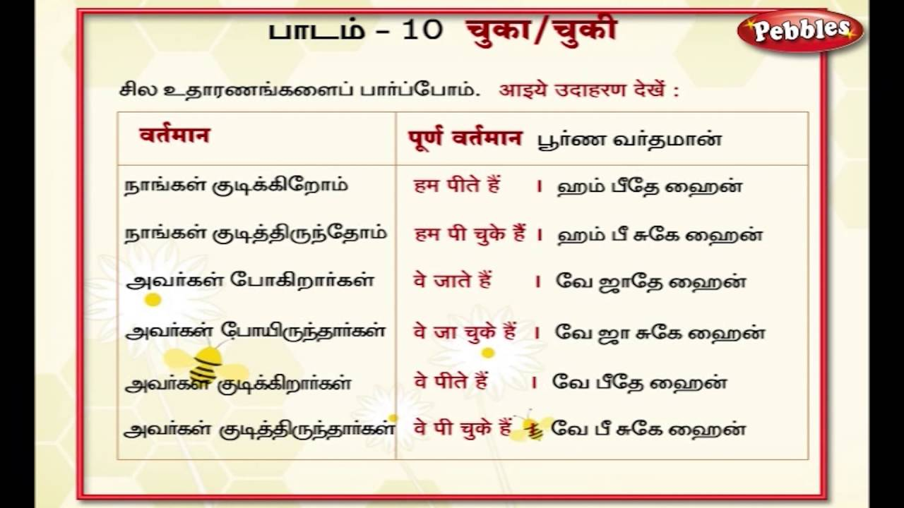 Learn Hindi Through Tamil | Learning Hindi | Lesson - 19 ...