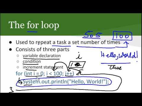 Java Programming Lecture 8: Loops in Java - the for loop