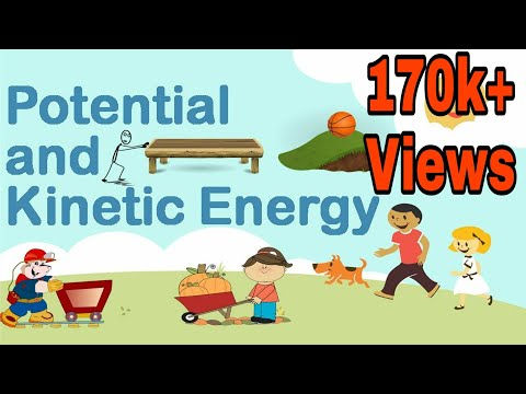 Definition of kinetic and potential energy