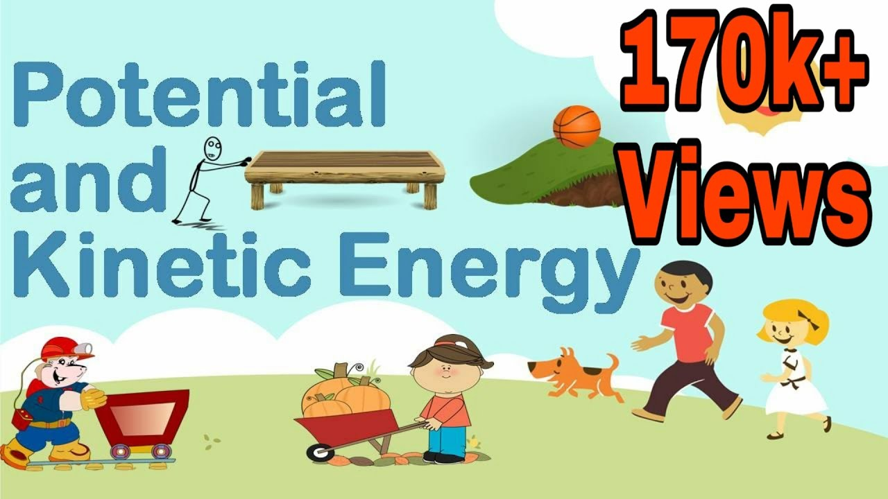 Kinetic Potential Energy Lesson For Kidswith Examples Youtube