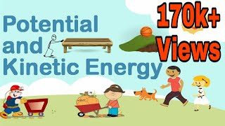 Kinetic & Potential Energy Lesson For Kids(With Examples)