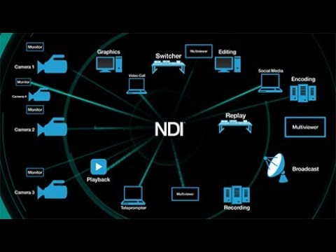 Use NDI To Produce Streamed Content From Multiple Computers And Sources