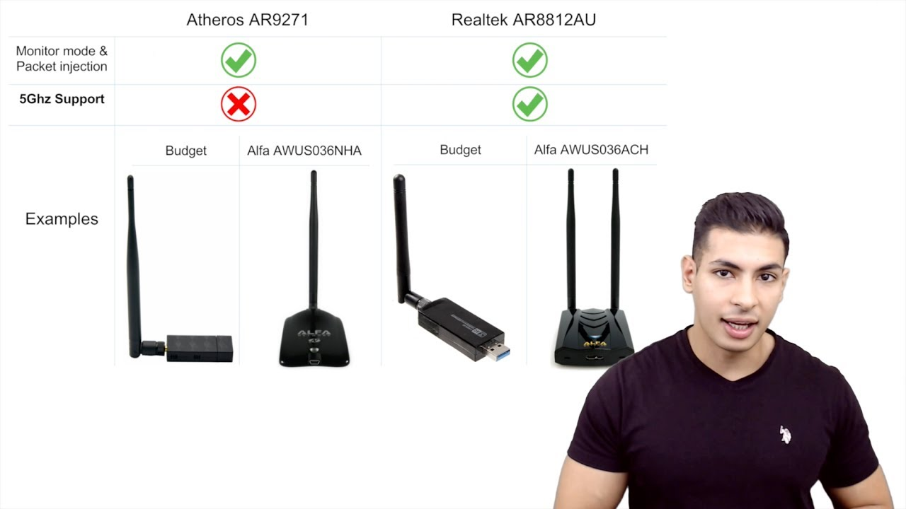Best USB Wireless (WiFi) Adapters For Hacking 2019