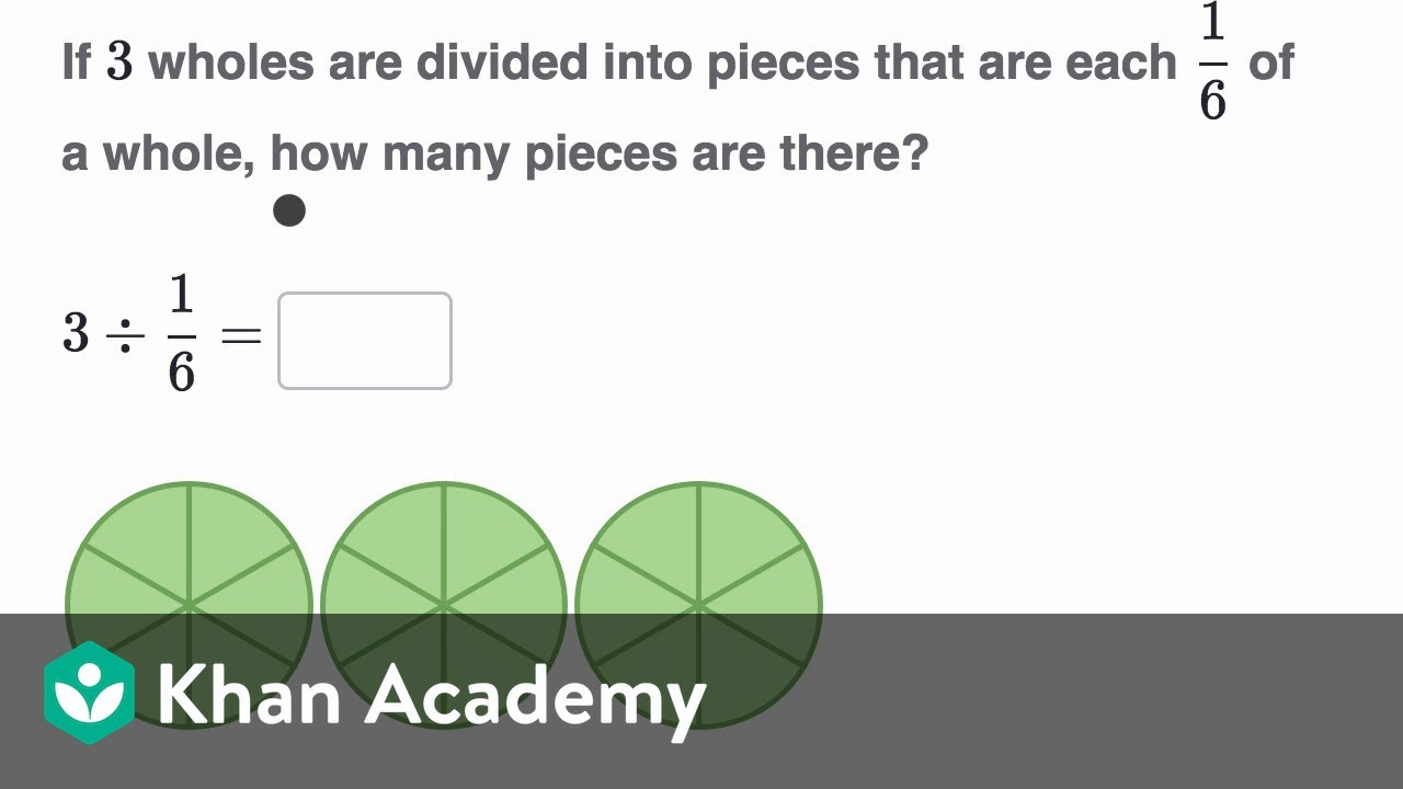 Visually dividing whole numbers by unit fractions (video) | Khan Academy