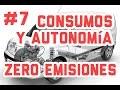 Renault Kangoo ZE 2016 consumos y autonomia #7