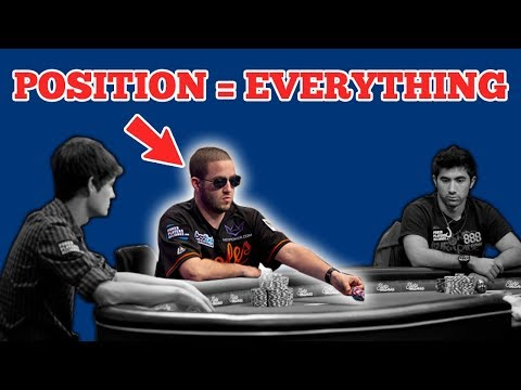 The Power Of Position - Basic Poker Strategy