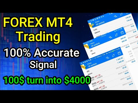 Forex 99% Perfect Trend Direction Signal ( Strategy / Setup ) – Mobile Trading Strategie