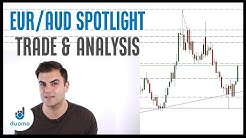 EUR/AUD Spotlight - Trade and Technical Analysis Breakdown
