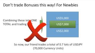 Forex Hack #1 - Opening Forex Account using Forex Broker Bonus