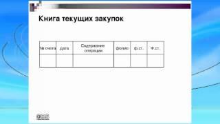 Бухгалтерський облік за міжнародними стандартами (IAB)