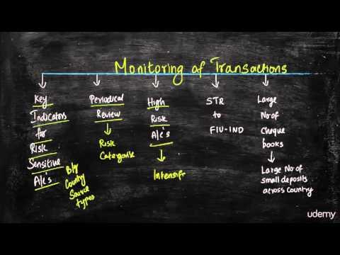 KYC Monitoring Transaction