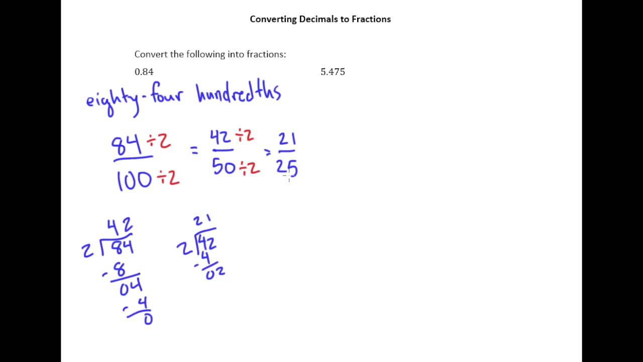 how to turn a negative number into a fraction
