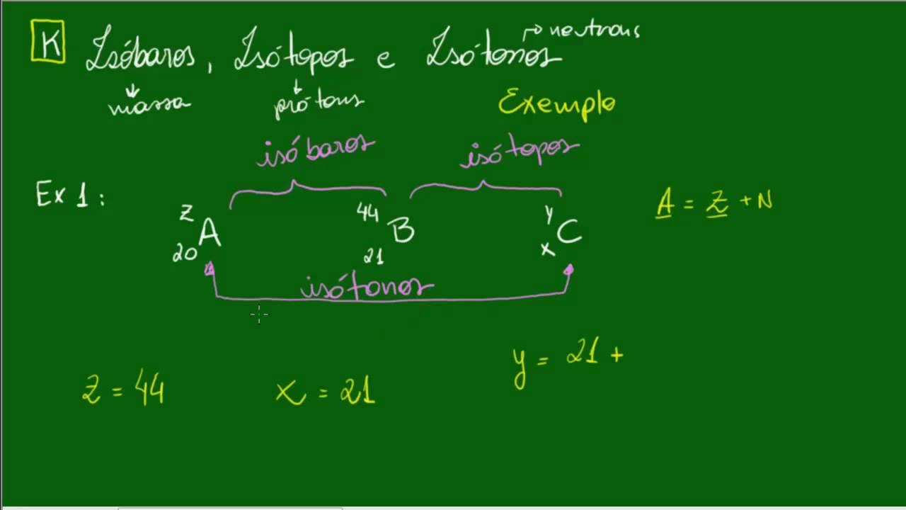 Isóbaros Isótopos E Isótonos Exemplos átomos Química