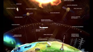 Space Weather, Big Earthquakes, Dust Storm, Climate | S0 News Nov.20.2019