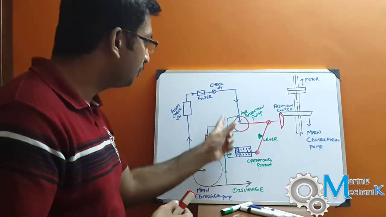 Centrifugal Pump Priming Arrangement How Does It Work Youtube Pierce Fire Engine Diagram
