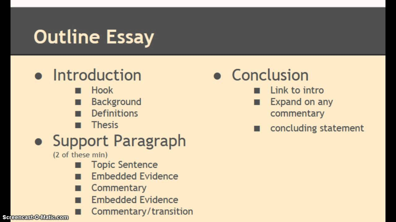 essay structure format