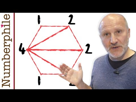 Frieze Patterns - Numberphile
