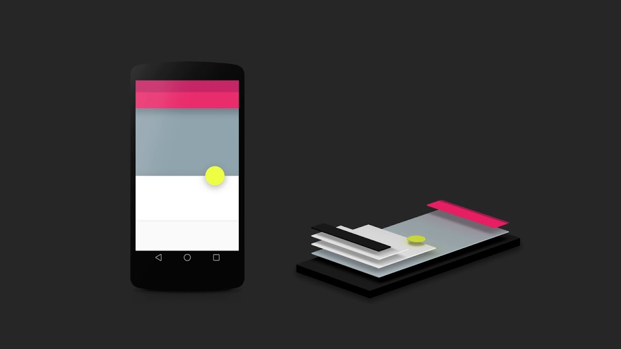 CardView and RecyclerView in Material Design   Iced Tea Labs