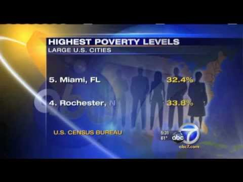 San Bernardino, CA Second Poorest City in U.S.